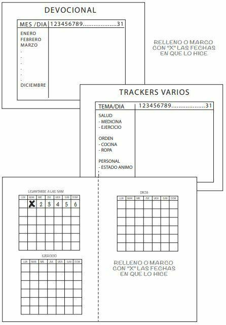 tipos de trackers