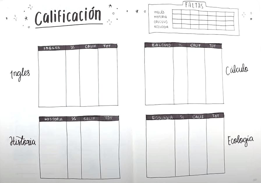 Registro calificaciones bullet journal creativo